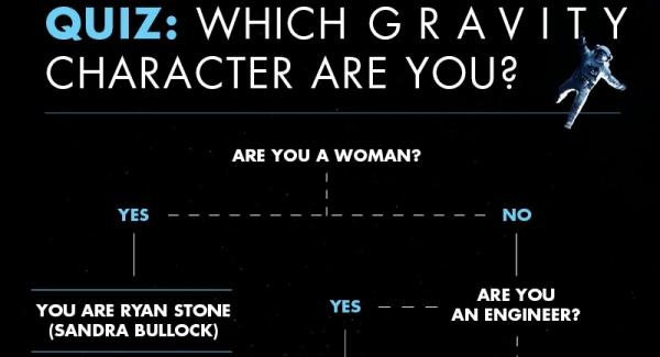 Physics Gravity Quiz