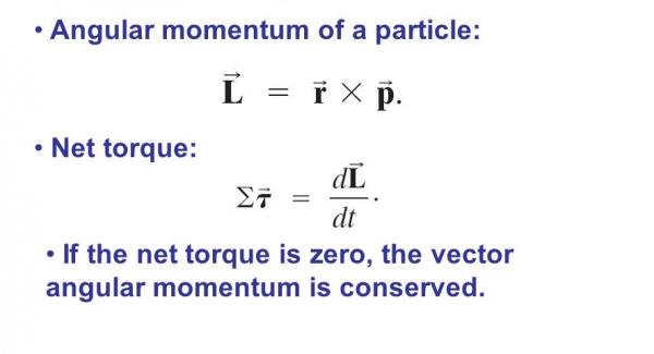 Do You Know Angular Momentum?