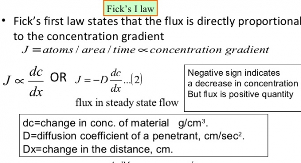 Fick's laws of diffusion Quiz | Diffusion Theory: Fick's 1st Law