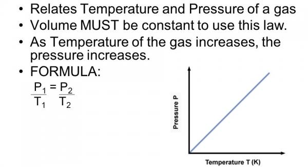 Gay-Lussac's law relating pressure and temperature Quiz