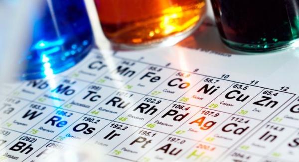 Element Symbols List - Chemical Element Abbreviations  Quiz