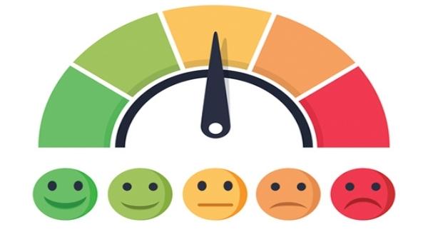 What Emotion Am I Feeling? Quiz | How Am I Feeling Test