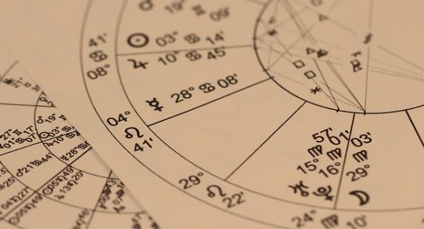 What is my horoscope? Quiz