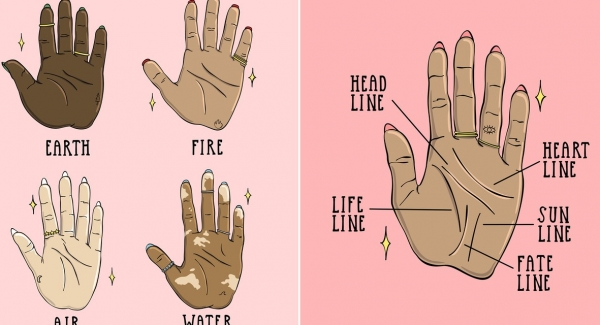 What Do Your Hands Say About You? Quiz